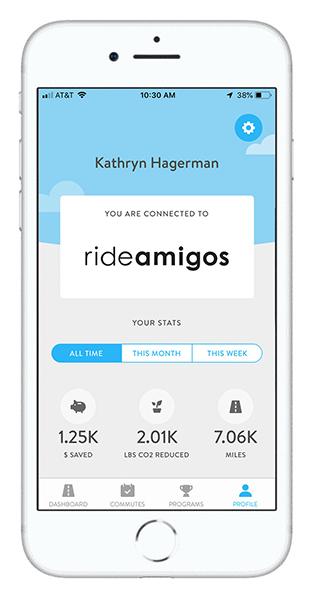 Ride Amigos